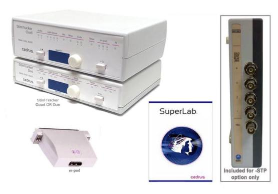 StimTracker2G刺激呈示/同期システム:STK100-SYSシリーズ